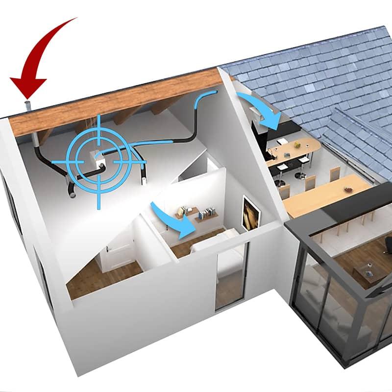 VMI Cube - Système de ventilations mécanique par insufflation avec sytème de filtration de l'air et fonction hygroréglable pour les problèmes d'humidité.