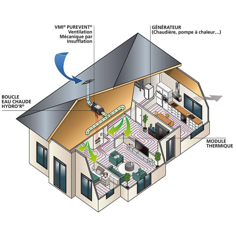 Couplez votre système en air / eau avec une chaudière ou pompe à chaleur. Nos filtres assurent une qualité d'air intérieur optimale.